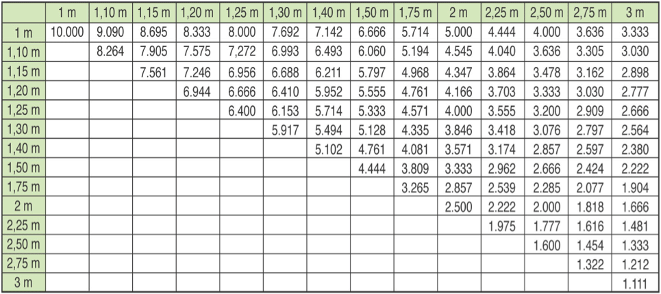 tabla-densidades-plantacion